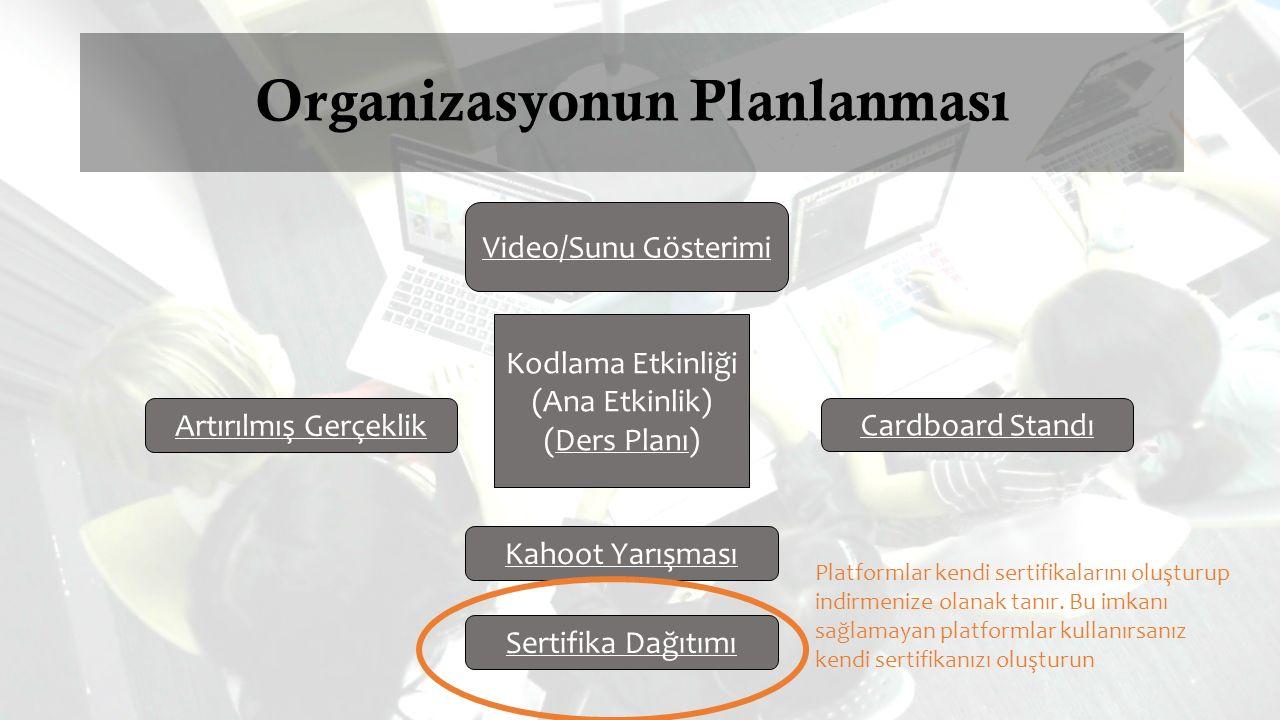 Kodlama Etkinliği (Ana Etkinlik) (Ders Planı)Ders Planı Video/Sunu Gösterimi Kahoot Yarışması Artırılmış Gerçeklik Cardboard Standı Organizasyonun Planlanması Sertifika Dağıtımı Platformlar kendi sertifikalarını oluşturup indirmenize olanak tanır.