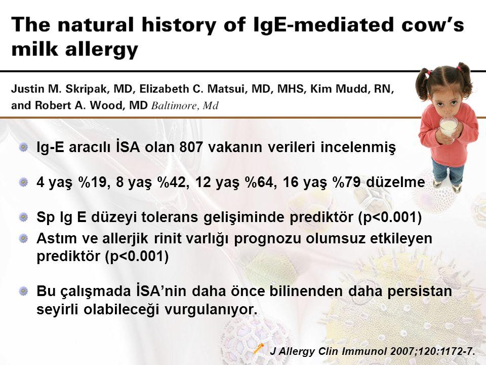Ig-E aracılı İSA olan 807 vakanın verileri incelenmiş 4 yaş %19, 8 yaş %42, 12 yaş %64, 16 yaş %79 düzelme Sp Ig E düzeyi tolerans gelişiminde prediktör (p<0.001) Astım ve allerjik rinit varlığı prognozu olumsuz etkileyen prediktör (p<0.001) Bu çalışmada İSA'nin daha önce bilinenden daha persistan seyirli olabileceği vurgulanıyor.