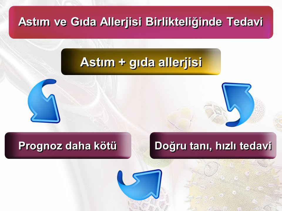 Astım ve Gıda Allerjisi Birlikteliğinde Tedavi Astım + gıda allerjisi Prognoz daha kötü Doğru tanı, hızlı tedavi