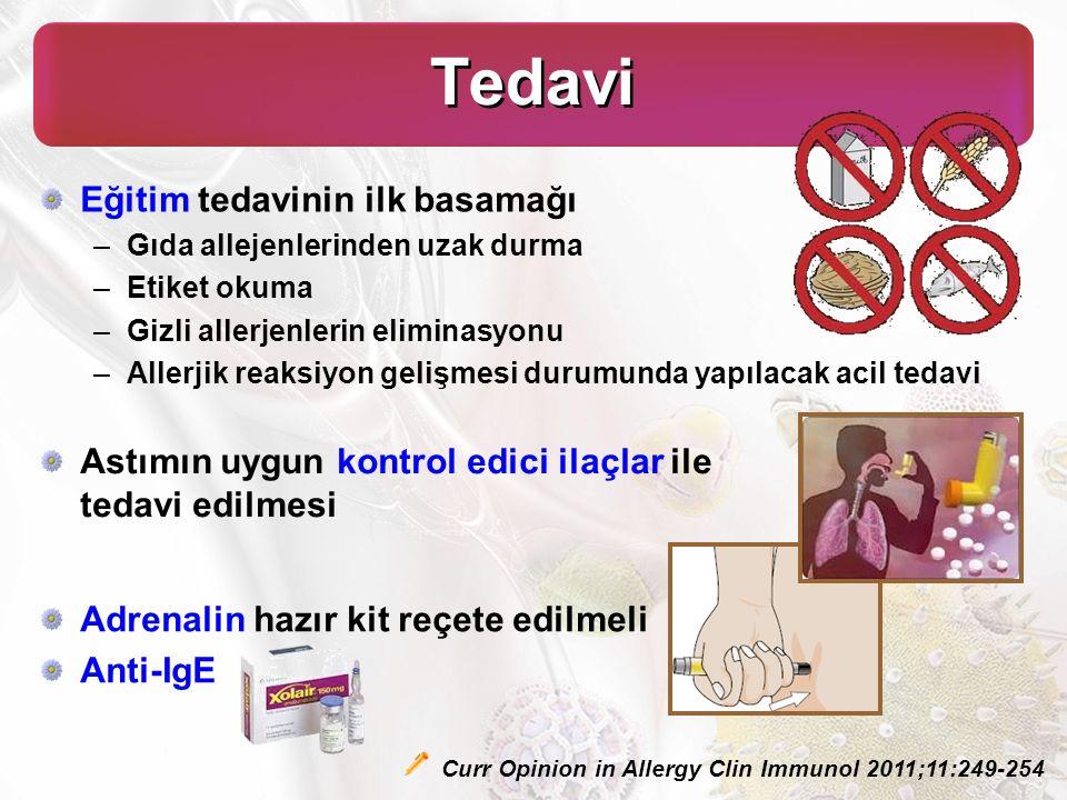 Tedavi Eğitim tedavinin ilk basamağı –Gıda allejenlerinden uzak durma –Etiket okuma –Gizli allerjenlerin eliminasyonu –Allerjik reaksiyon gelişmesi durumunda yapılacak acil tedavi Astımın uygun kontrol edici ilaçlar ile tedavi edilmesi Adrenalin hazır kit reçete edilmeli Anti-IgE Curr Opinion in Allergy Clin Immunol 2011;11:249-254