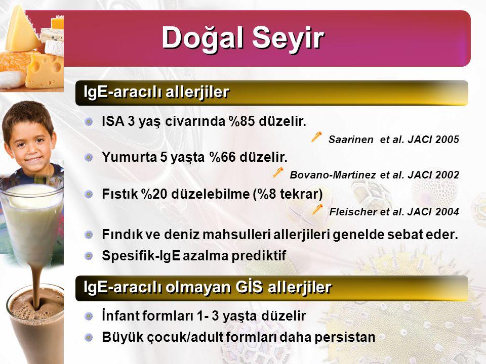 Doğal Seyir İnfant formları 1- 3 yaşta düzelir Büyük çocuk/adult formları daha persistan IgE-aracılı allerjiler ISA 3 yaş civarında %85 düzelir.