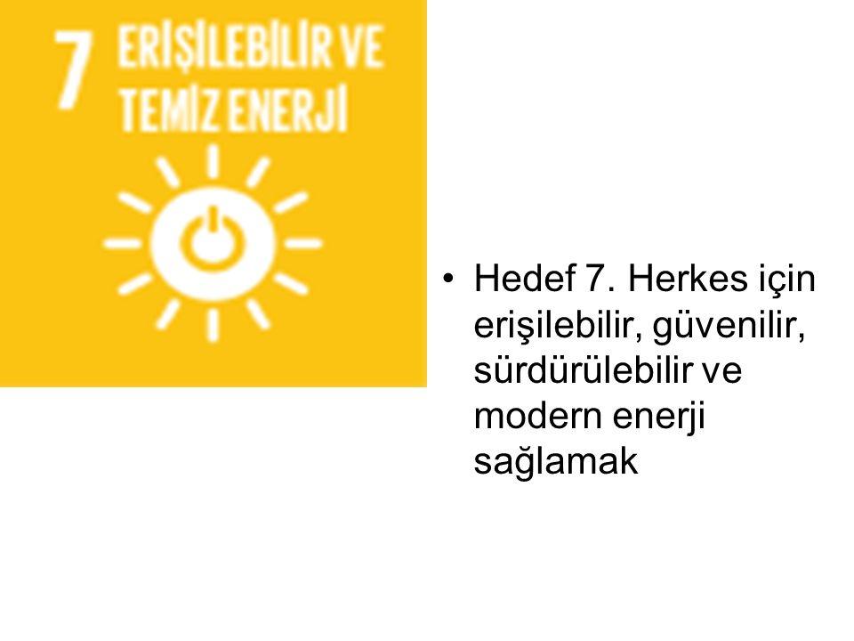 Hedef 7. Herkes için erişilebilir, güvenilir, sürdürülebilir ve modern enerji sağlamak