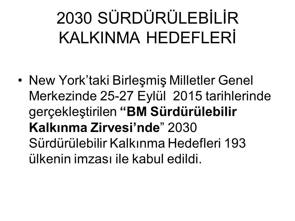 """2030 SÜRDÜRÜLEBİLİR KALKINMA HEDEFLERİ New York'taki Birleşmiş Milletler Genel Merkezinde 25-27 Eylül 2015 tarihlerinde gerçekleştirilen """"BM Sürdürüle"""