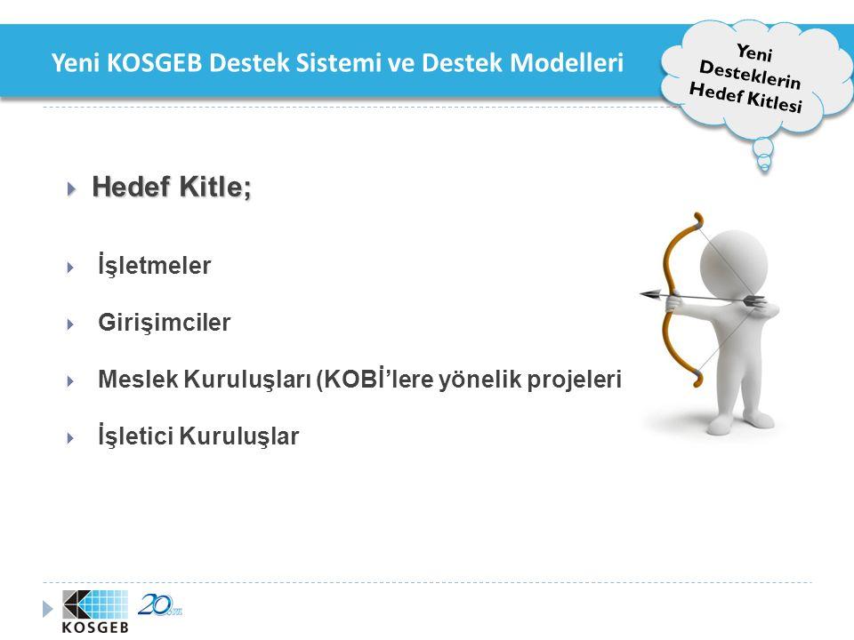 Yeni KOSGEB Destek Sistemi ve Destek Modelleri Destek Türleri ve Başvuru Destek Türleri Başvuru ve Değerlendirme Destek Programlarından yararlanacakların KOSGEB Veri Tabanında yer alması, KOSGEB Veri Tabanında yer almak ve desteklerden yararlanmak için KOSGEB'in www.kosgeb.gov.tr internet adresinde belirtilen belgelerle birlikte KOSGEB Birimine başvuru yapılması,www.kosgeb.gov.tr Başvuruların; ilgili destek programı ve uygulama esaslarına göre değerlendirilmesi şeklinde yapılacaktır.