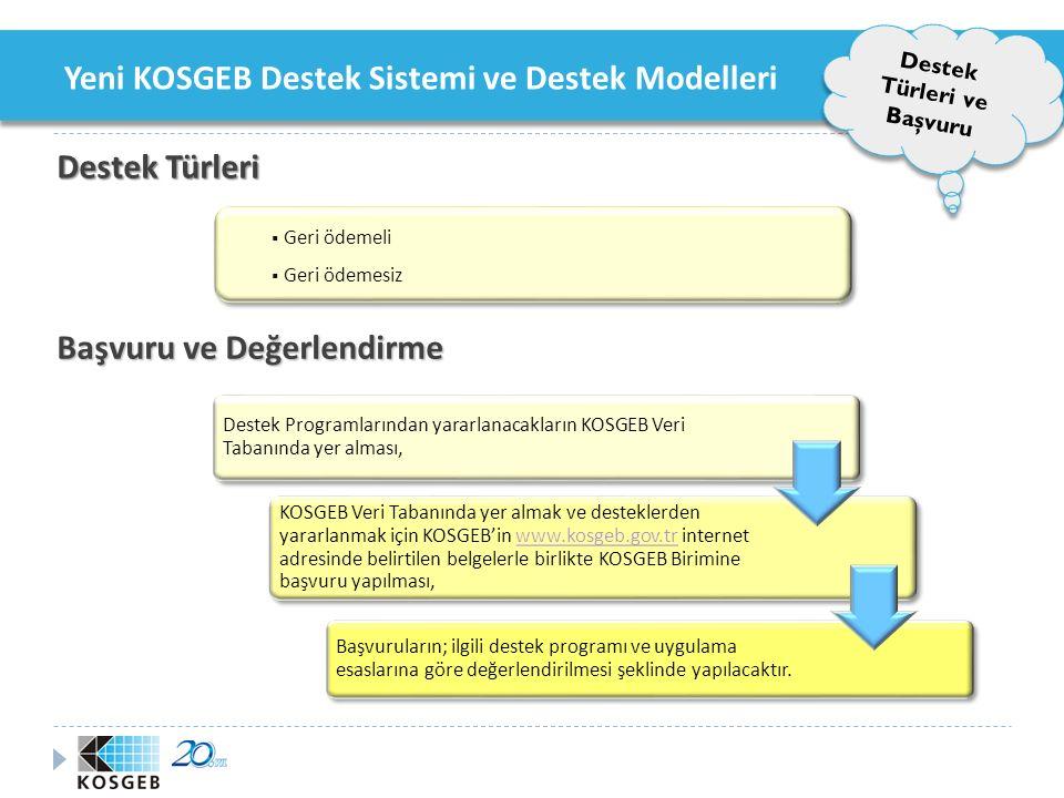 Yeni KOSGEB Destek Sistemi ve Destek Modelleri KOSGEB Destek Programları Genel Destek ProgramıAr-Ge, İnovasyon ve Endüstriyel Uygulama Destek ProgramıTematik Proje Destek Programıİşbirliği-Güçbirliği Destek ProgramıKOBİ Proje Destek ProgramıGirişimcilik Destek Programı