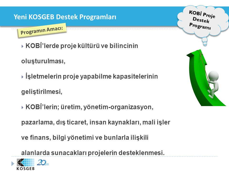 Yeni KOSGEB Destek Programları KOB İ Proje Destek Programı Program ve Proje Limitleri Program Süresi Proje Süresi Destek Üst Limiti Destek Oranı
