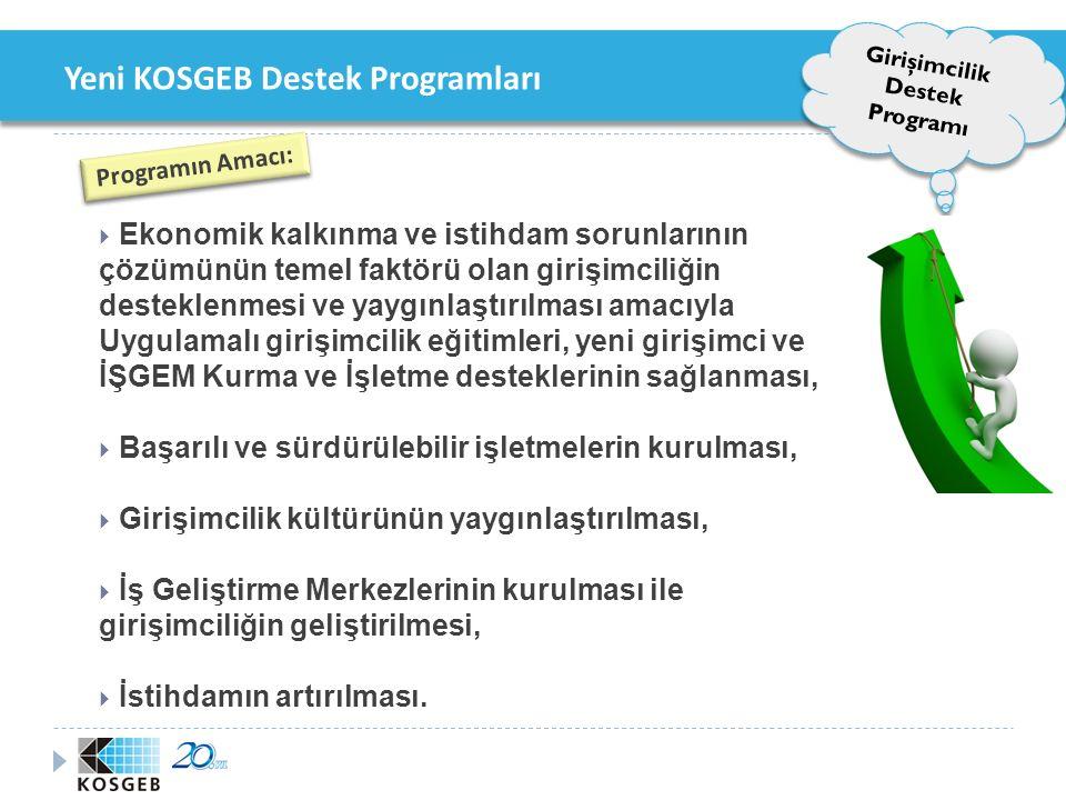 Yeni KOSGEB Destek Programları Girişimcilik Destek Programı Kapsam 3 alt programdan Girişimcilik Destek Programı 3 alt programdan oluşur: Uygulamalı Girişimcilik Eğitimi Yeni Girişimci Desteği İş Geliştirme Merkezi (İŞGEM) Desteği