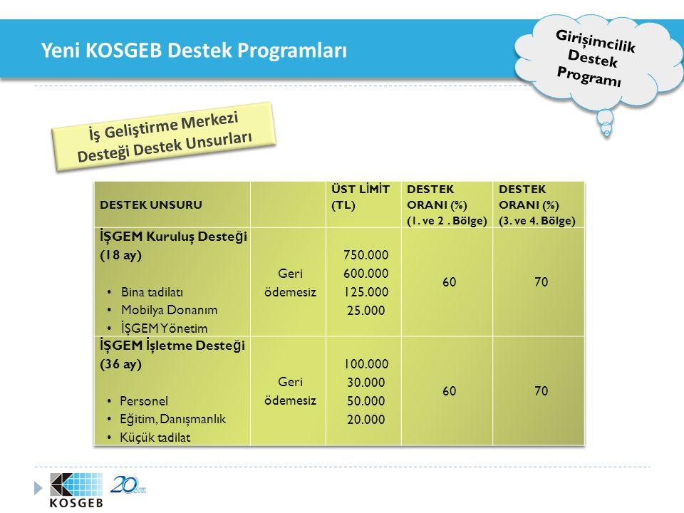 Yeni KOSGEB Destek Programları 6. Genel Destek Programı 6. Genel Destek Programı