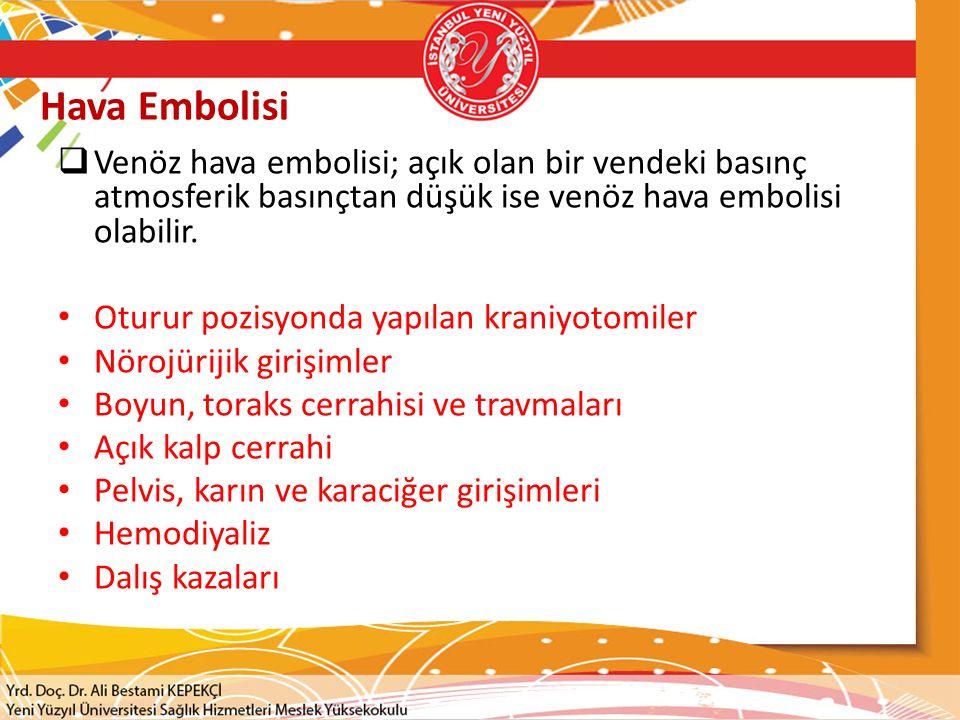 Hava Embolisi  Venöz hava embolisi; açık olan bir vendeki basınç atmosferik basınçtan düşük ise venöz hava embolisi olabilir. Oturur pozisyonda yapıl