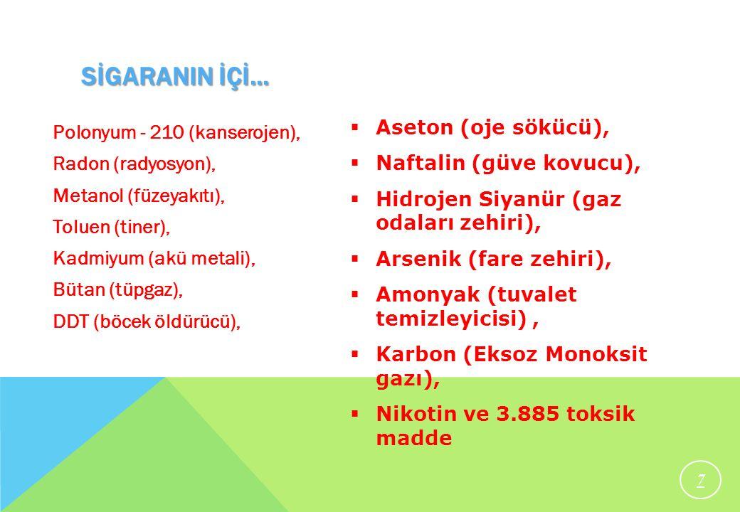 SİGARANIN İÇİ... Polonyum - 210 (kanserojen), Radon (radyosyon), Metanol (füzeyakıtı), Toluen (tiner), Kadmiyum (akü metali), Bütan (tüpgaz), DDT (böc