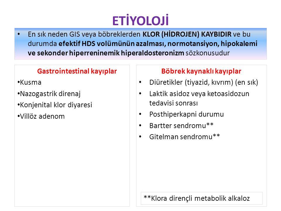 ETİYOLOJİ Gastrointestinal kayıplar Kusma Nazogastrik direnaj Konjenital klor diyaresi Villöz adenom Böbrek kaynaklı kayıplar Diüretikler (tiyazid, kıvrım) (en sık) Laktik asidoz veya ketoasidozun tedavisi sonrası Posthiperkapni durumu Bartter sendromu** Gitelman sendromu** En sık neden GIS veya böbreklerden KLOR (HİDROJEN) KAYBIDIR ve bu durumda efektif HDS volümünün azalması, normotansiyon, hipokalemi ve sekonder hiperreninemik hiperaldosteronizm sözkonusudur **Klora dirençli metabolik alkaloz