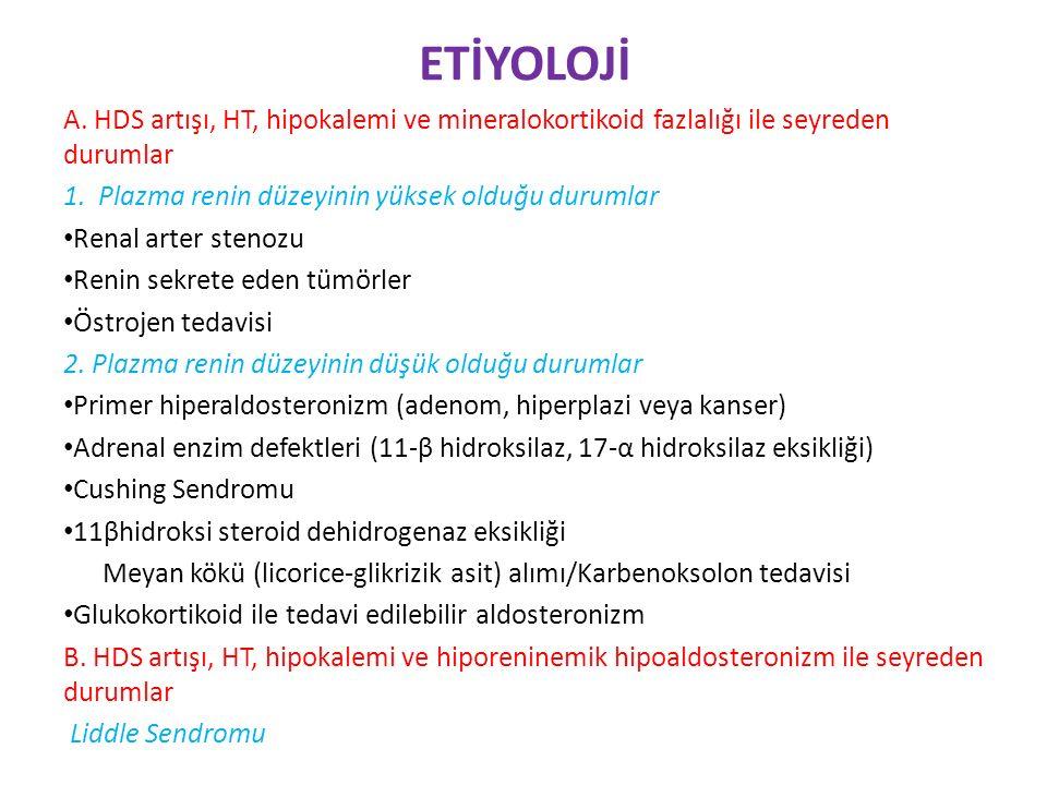ETİYOLOJİ A.HDS artışı, HT, hipokalemi ve mineralokortikoid fazlalığı ile seyreden durumlar 1.