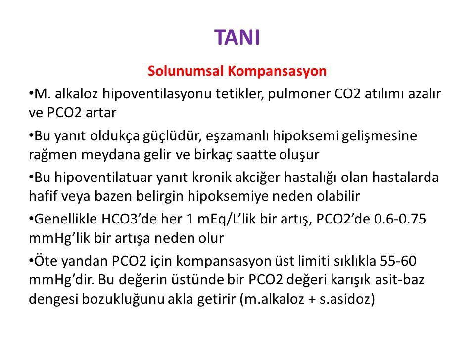 TANI Solunumsal Kompansasyon M.