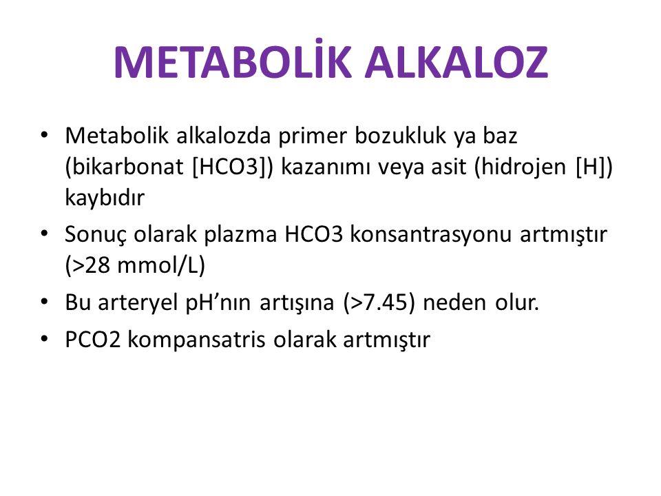 METABOLİK ALKALOZ Metabolik alkalozda primer bozukluk ya baz (bikarbonat [HCO3]) kazanımı veya asit (hidrojen [H]) kaybıdır Sonuç olarak plazma HCO3 konsantrasyonu artmıştır (>28 mmol/L) Bu arteryel pH'nın artışına (>7.45) neden olur.