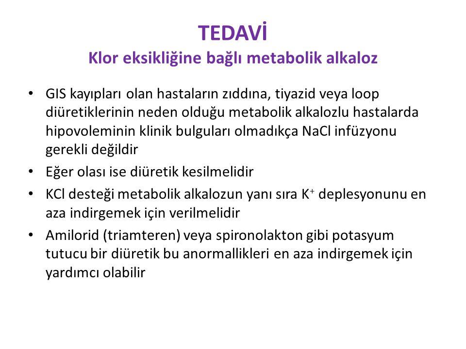 TEDAVİ Klor eksikliğine bağlı metabolik alkaloz GIS kayıpları olan hastaların zıddına, tiyazid veya loop diüretiklerinin neden olduğu metabolik alkalozlu hastalarda hipovoleminin klinik bulguları olmadıkça NaCl infüzyonu gerekli değildir Eğer olası ise diüretik kesilmelidir KCl desteği metabolik alkalozun yanı sıra K + deplesyonunu en aza indirgemek için verilmelidir Amilorid (triamteren) veya spironolakton gibi potasyum tutucu bir diüretik bu anormallikleri en aza indirgemek için yardımcı olabilir
