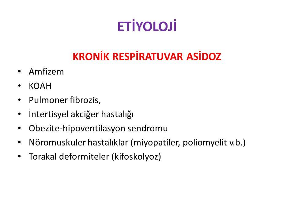 ETİYOLOJİ KRONİK RESPİRATUVAR ASİDOZ Amfizem KOAH Pulmoner fibrozis, İntertisyel akciğer hastalığı Obezite-hipoventilasyon sendromu Nöromuskuler hastalıklar (miyopatiler, poliomyelit v.b.) Torakal deformiteler (kifoskolyoz)