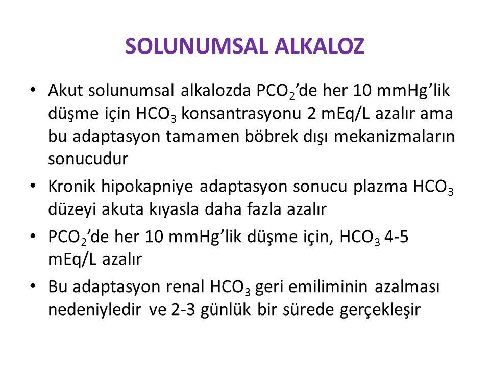 SOLUNUMSAL ALKALOZ Akut solunumsal alkalozda PCO 2 'de her 10 mmHg'lik düşme için HCO 3 konsantrasyonu 2 mEq/L azalır ama bu adaptasyon tamamen böbrek dışı mekanizmaların sonucudur Kronik hipokapniye adaptasyon sonucu plazma HCO 3 düzeyi akuta kıyasla daha fazla azalır PCO 2 'de her 10 mmHg'lik düşme için, HCO 3 4-5 mEq/L azalır Bu adaptasyon renal HCO 3 geri emiliminin azalması nedeniyledir ve 2-3 günlük bir sürede gerçekleşir