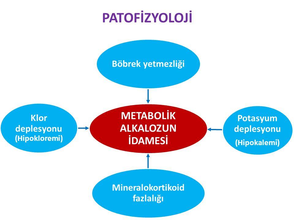 PATOFİZYOLOJİ METABOLİK ALKALOZUN İDAMESİ Böbrek yetmezliği Potasyum deplesyonu (Hipokalemi) Mineralokortikoid fazlalığı Klor deplesyonu (Hipokloremi)