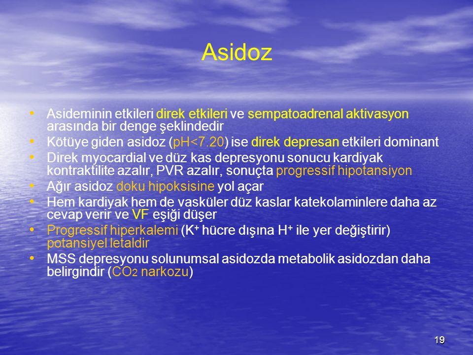 19 Asidoz Asideminin etkileri direk etkileri ve sempatoadrenal aktivasyon arasında bir denge şeklindedir Kötüye giden asidoz (pH<7.20) ise direk depre