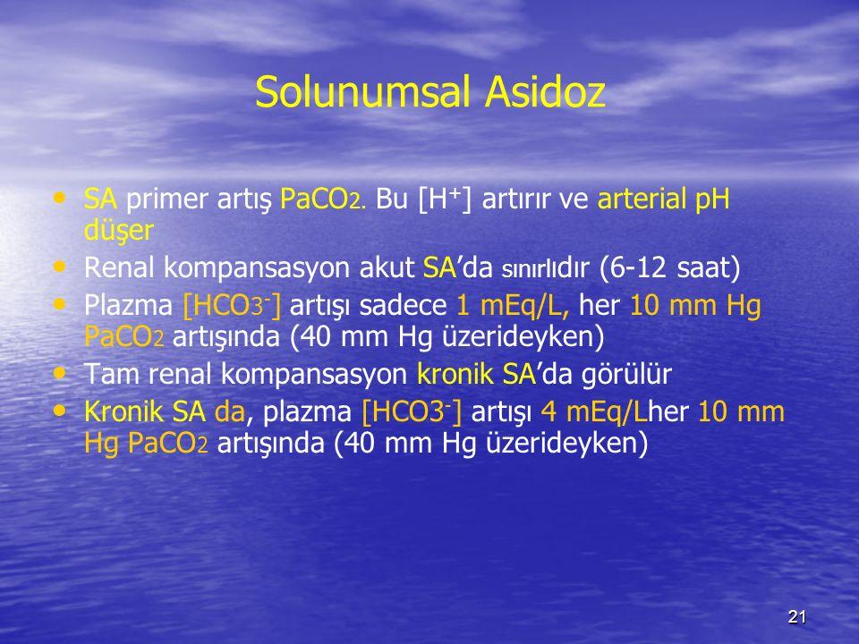21 Solunumsal Asidoz SA primer artış PaCO 2. Bu [H + ] artırır ve arterial pH düşer Renal kompansasyon akut SA'da sınırl ıdır (6-12 saat) Plazma [HCO