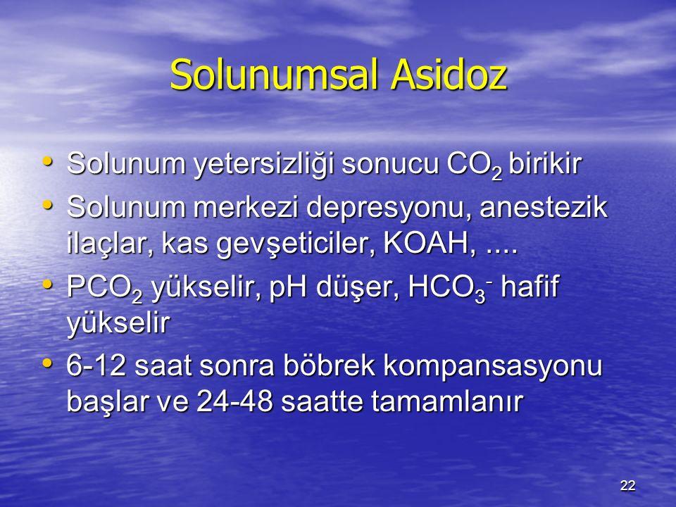 22 Solunumsal Asidoz Solunum yetersizliği sonucu CO 2 birikir Solunum yetersizliği sonucu CO 2 birikir Solunum merkezi depresyonu, anestezik ilaçlar,
