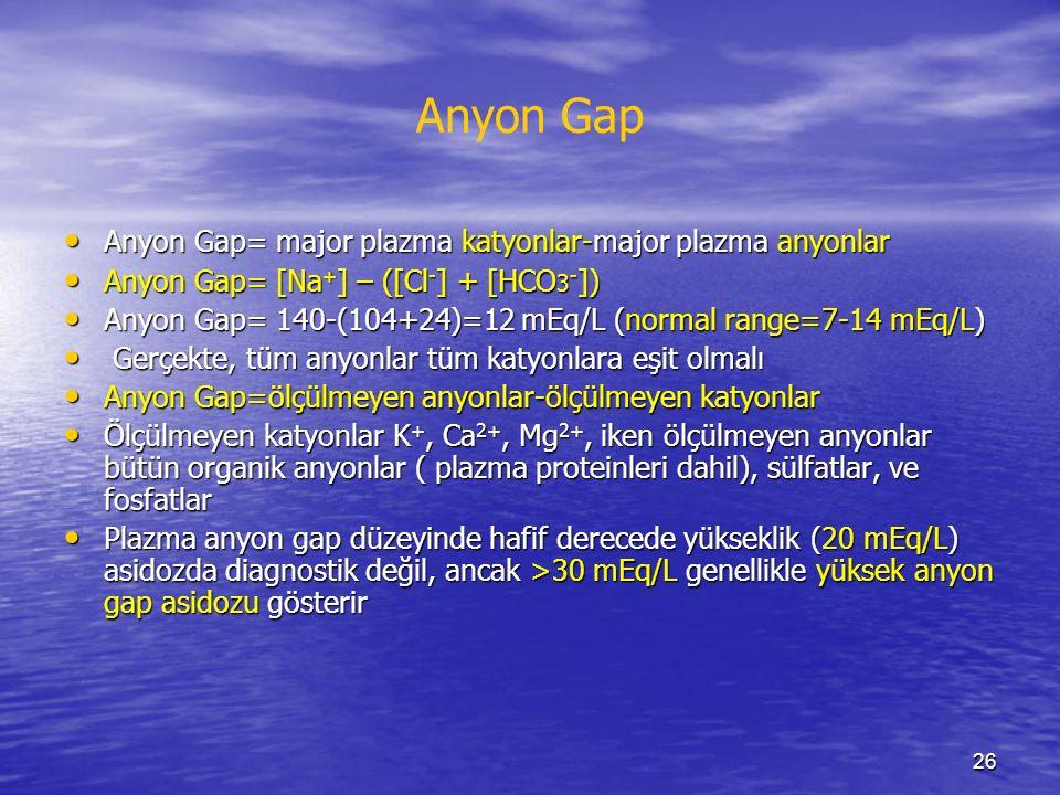 26 Anyon Gap Anyon Gap= major plazma katyonlar-major plazma anyonlar Anyon Gap= major plazma katyonlar-major plazma anyonlar Anyon Gap= [Na + ] – ([Cl