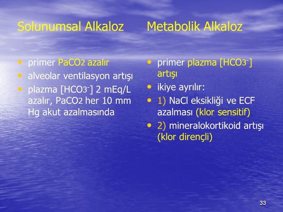 33 Solunumsal Alkaloz primer PaCO 2 azalır alveolar ventilasyon artışı plazma [HCO 3 - ] 2 mEq/L azalır, PaCO 2 her 10 mm Hg akut azalmasında Metaboli