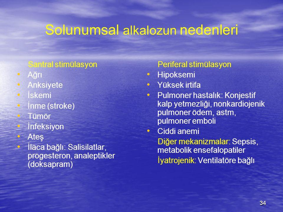34 Solunumsal alkalozun nedenleri Santral stimülasyon Ağrı Anksiyete İskemi İnme (stroke) Tümör İnfeksiyon Ateş İlaca bağlı: Salisilatlar, progesteron