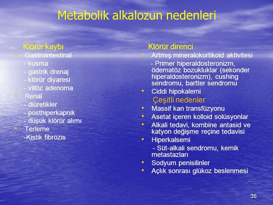 35 Metabolik alkalozun nedenleri Klörür kaybı Gastrointestinal - kusma - gastrik drenaj - klörür diyaresi - villöz adenoma Renal - diüretikler - posth