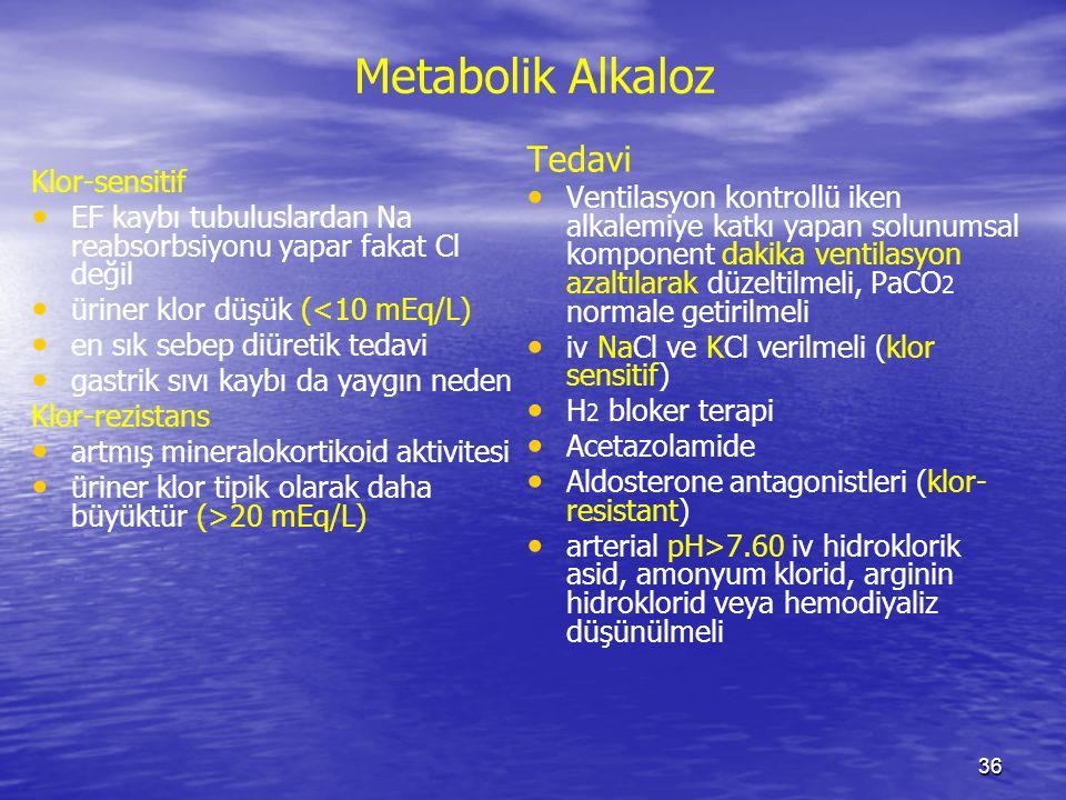 36 Metabolik Alkaloz Klor-sensitif EF kaybı tubuluslardan Na reabsorbsiyonu yapar fakat Cl değil üriner klor düşük (<10 mEq/L) en sık sebep diüretik t