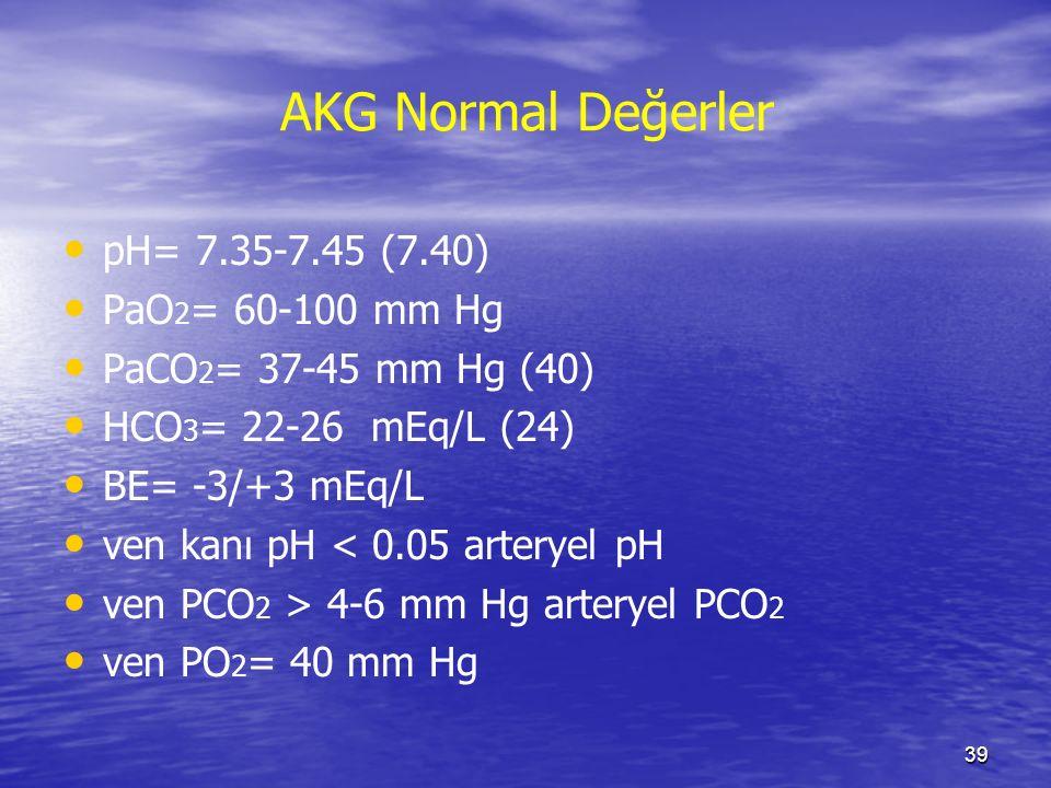 39 AKG Normal Değerler pH= 7.35-7.45 (7.40) PaO 2 = 60-100 mm Hg PaCO 2 = 37-45 mm Hg (40) HCO 3 = 22-26 mEq/L (24) BE= -3/+3 mEq/L ven kanı pH < 0.05