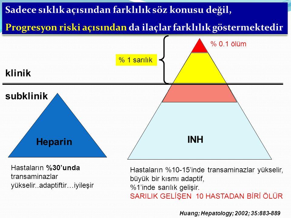 5-20/1.000INH, Klorpromazin, PTU, 1-2.5/10.000Östrojenler bağlı kolestaz 2.5-20/100.000Augmentin, Terbinafin, OAD, Nitrofurantoin 1-20/100.000Diklofenak, Fenitoin, Flukloksasilin, Sulindak <1/1.000.000Statinler, Psikotroplar Peki sadece kişi mi belirleyicidir.
