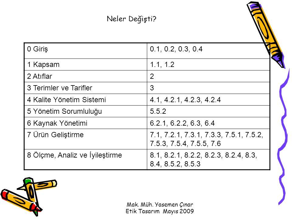 Mak. Müh. Yasemen Çınar Etik Tasarım Mayıs 2009 Neler Değişti.