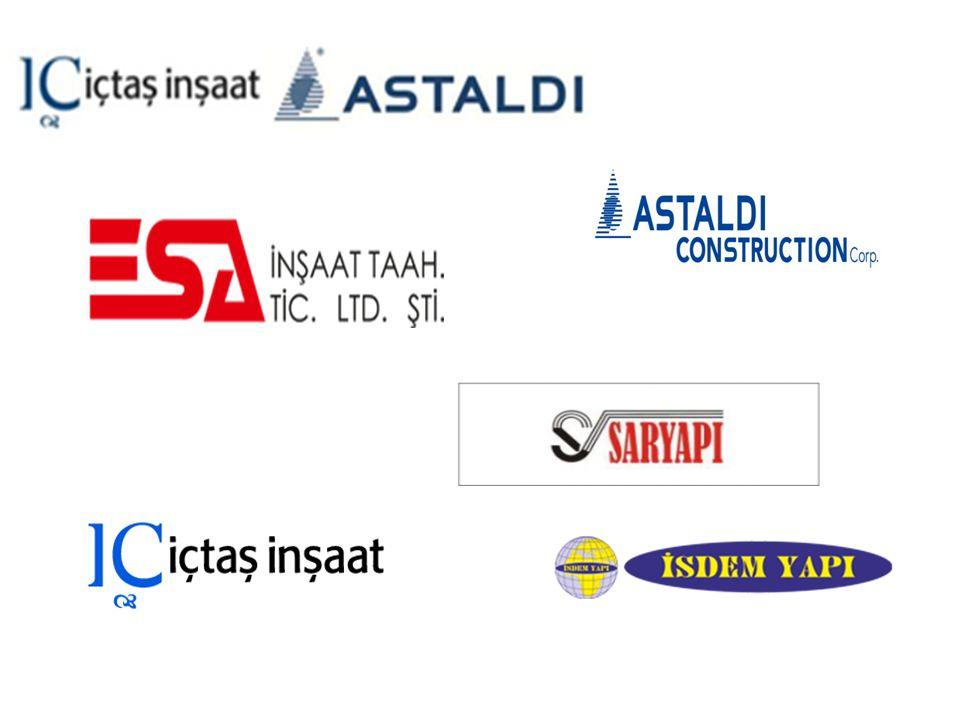 Proje Adı3.Boğaz Köprüsü İlgili KurumlarKarayolları Genel Müdürlüğü T.C.