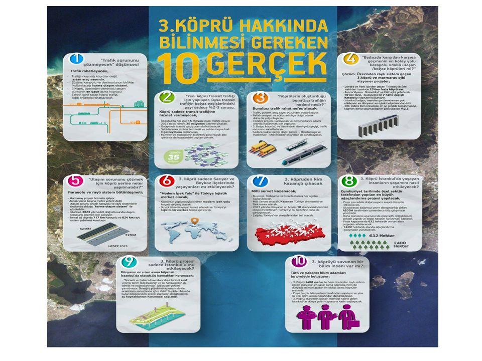 Stratejik Düşünce Enstütüsü Haberi İstanbul'un lokasyon olarak havacılık sektörü açısından çok önemli bir avantaj sağladığını vurgulayan Adem YILMAZ: Atatürk Havalimanı şu anda Frankfurt'tan geridedir fakat frekansta Avrupa'nın en büyük havalimanlarından birine sahibiz.