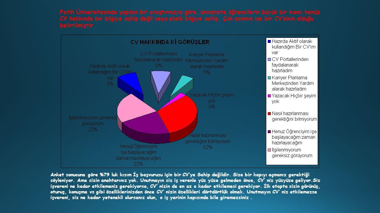 Fatih Üniversitesinde yapılan bir araştırmaya göre, üniversite öğrencilerin büyük bir kısmı henüz CV hakkında bir bilgiye sahip değil veya eksik bilgiye sahip.