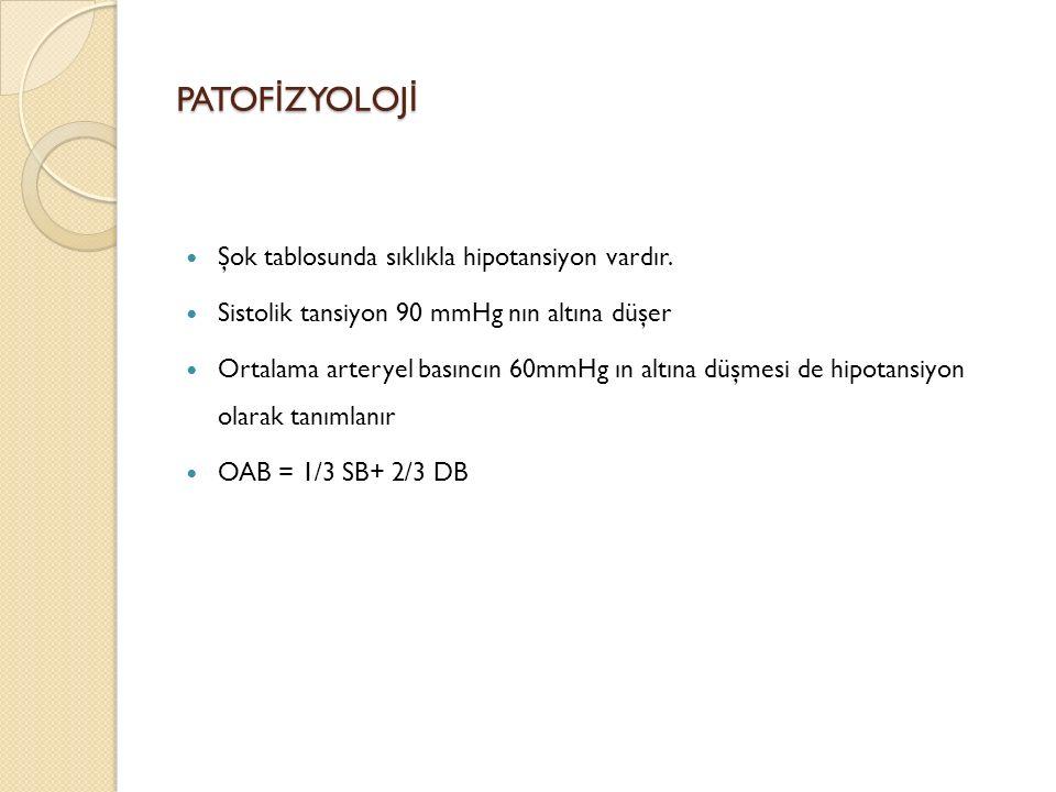 PATOF İ ZYOLOJ İ Şok tablosunda sıklıkla hipotansiyon vardır.