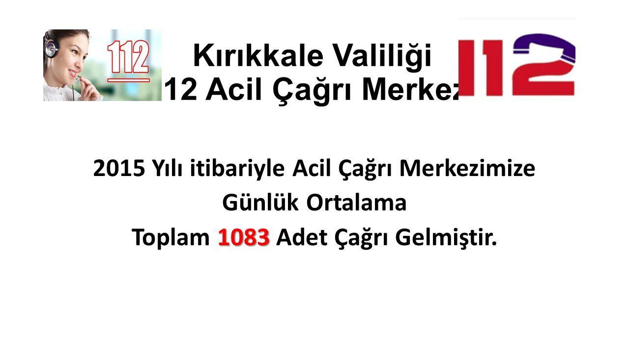 Kırıkkale Valiliği 112 Acil Çağrı Merkezi 2015 Yılı itibariyle Acil Çağrı Merkezimize Günlük Ortalama 1083 Toplam 1083 Adet Çağrı Gelmiştir.