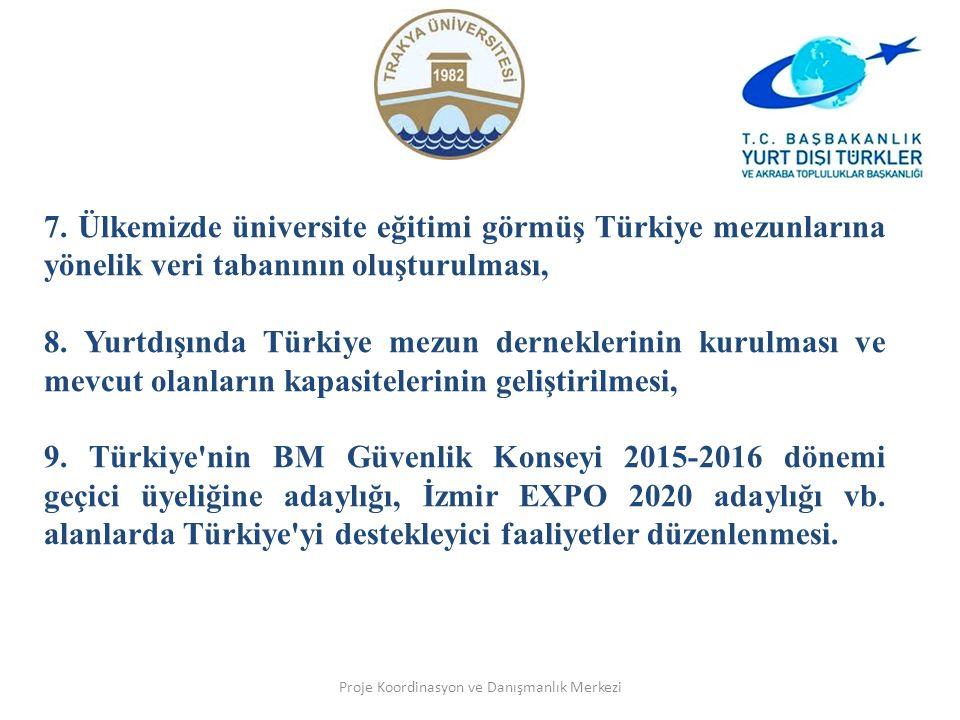 Proje Koordinasyon ve Danışmanlık Merkezi 7. Ülkemizde üniversite eğitimi görmüş Türkiye mezunlarına yönelik veri tabanının oluşturulması, 8. Yurtdışı
