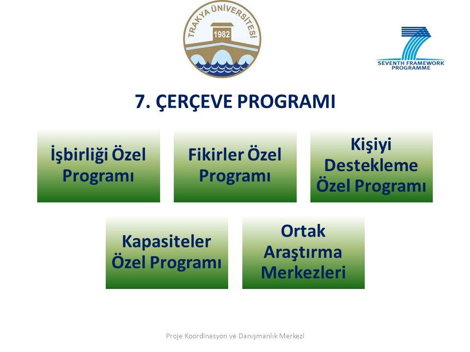7. ÇERÇEVE PROGRAMI İşbirliği Özel Programı Fikirler Özel Programı Kişiyi Destekleme Özel Programı Kapasiteler Özel Programı Ortak Araştırma Merkezler