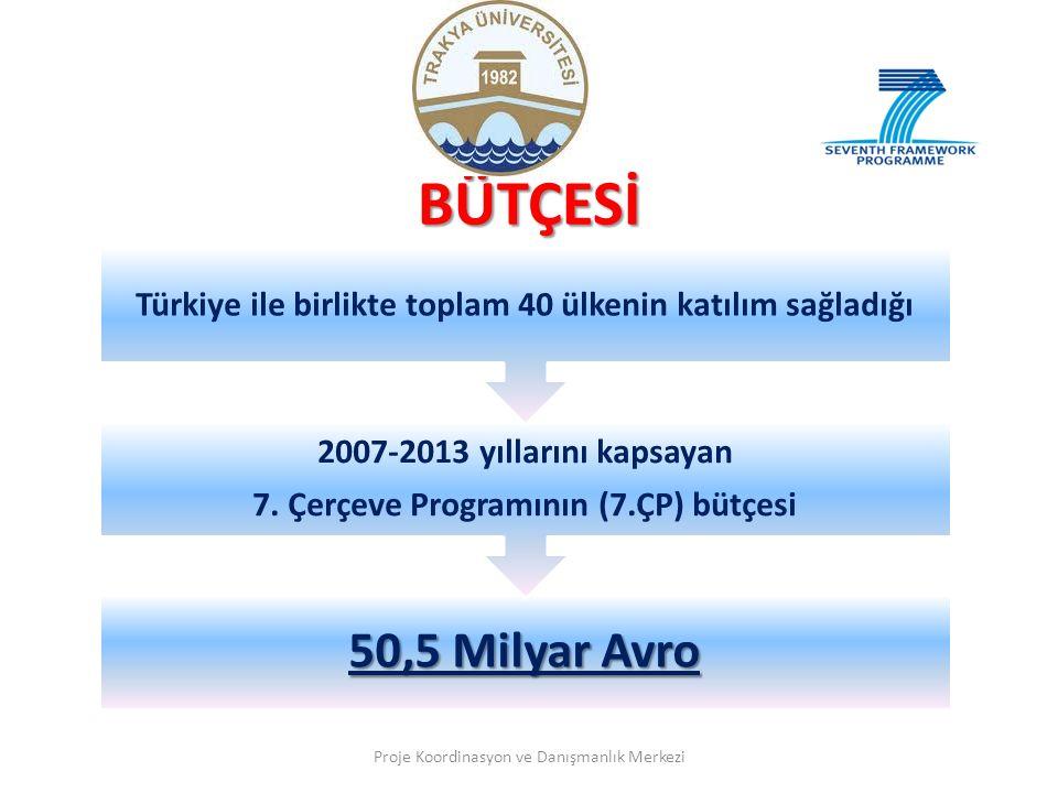 BÜTÇESİ 50,5 Milyar Avro 2007-2013 yıllarını kapsayan 7. Çerçeve Programının (7.ÇP) bütçesi Türkiye ile birlikte toplam 40 ülkenin katılım sağladığı P