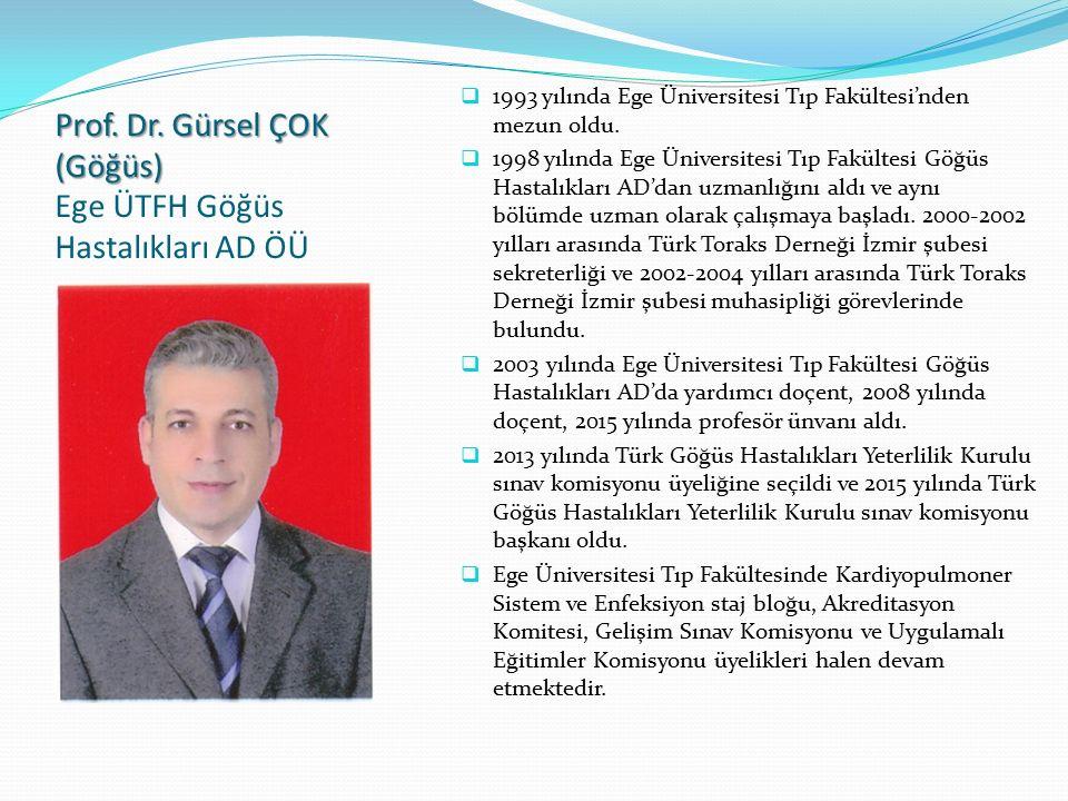 Prof.Dr. Nevra ELMAS (Radyoloji) - Prof. Dr.