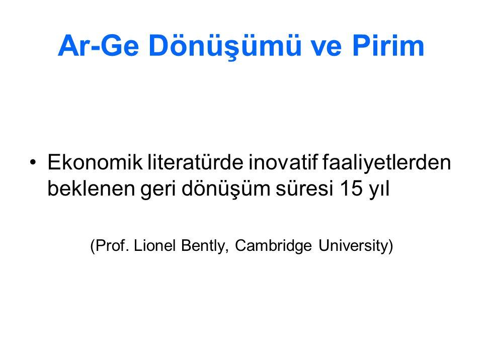 Ar-Ge Dönüşümü ve Pirim Ekonomik literatürde inovatif faaliyetlerden beklenen geri dönüşüm süresi 15 yıl (Prof. Lionel Bently, Cambridge University)