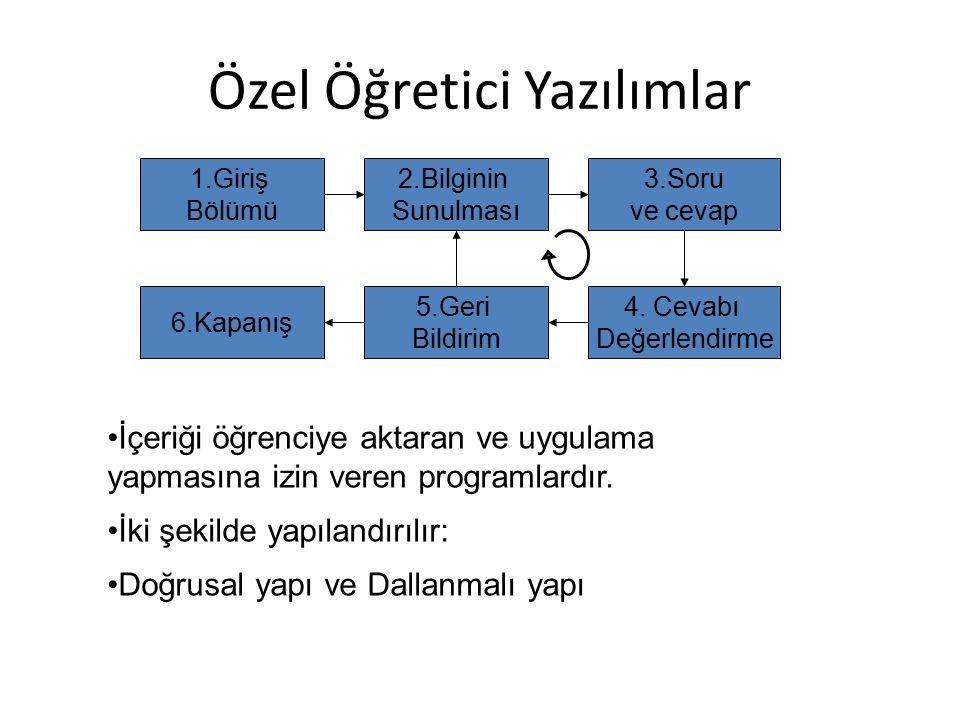 Özel Öğretici Yazılımlar 1.Giriş Bölümü 2.Bilginin Sunulması 3.Soru ve cevap 4.