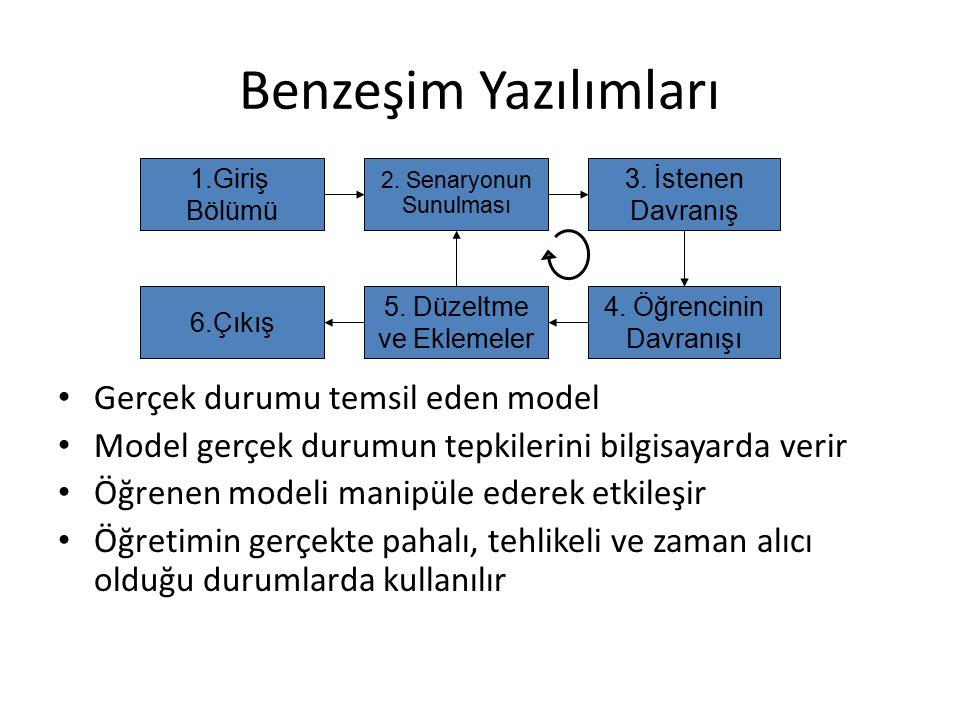 Benzeşim Yazılımları Gerçek durumu temsil eden model Model gerçek durumun tepkilerini bilgisayarda verir Öğrenen modeli manipüle ederek etkileşir Öğre