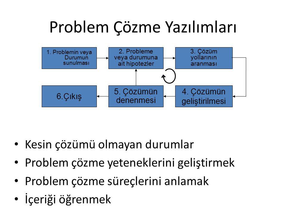Problem Çözme Yazılımları Kesin çözümü olmayan durumlar Problem çözme yeteneklerini geliştirmek Problem çözme süreçlerini anlamak İçeriği öğrenmek 1.