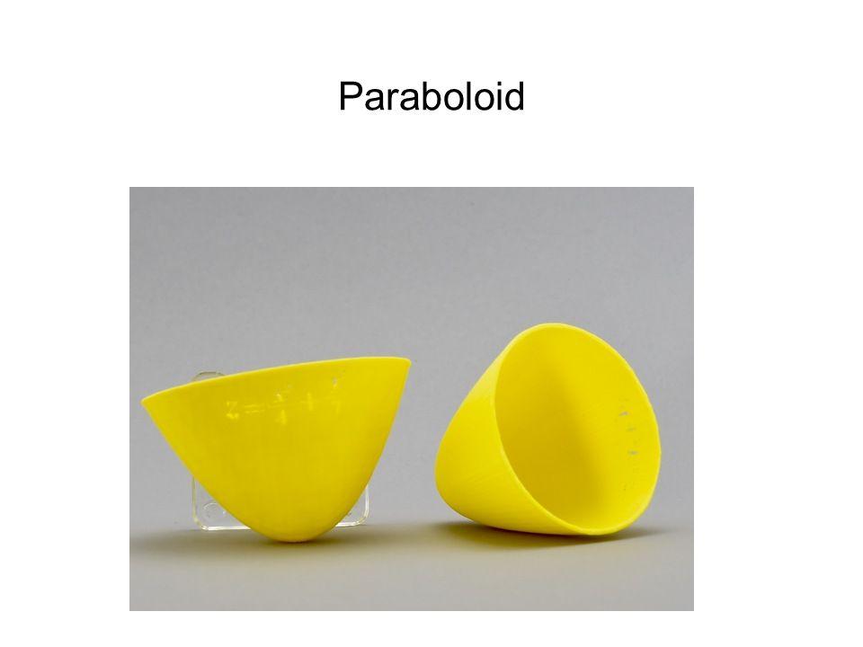 Paraboloid