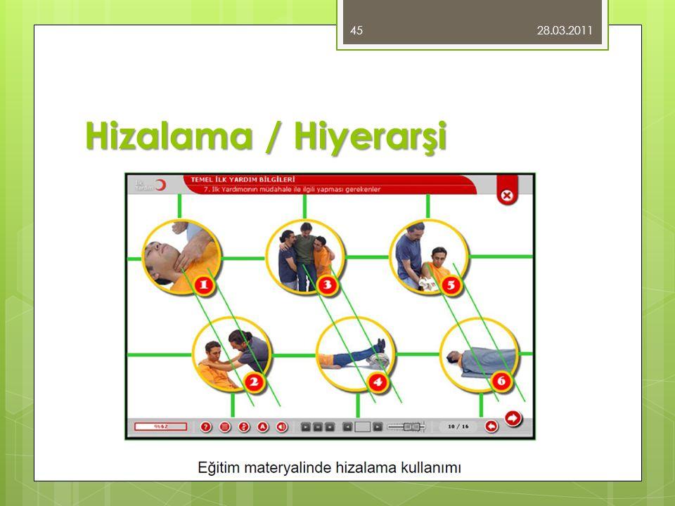 Hizalama / Hiyerarşi 28.03.2011 45