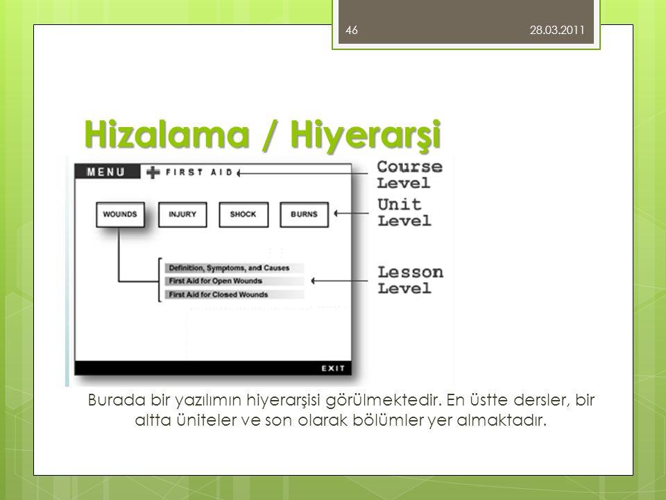 Hizalama / Hiyerarşi 28.03.2011 46 Burada bir yazılımın hiyerarşisi görülmektedir. En üstte dersler, bir altta üniteler ve son olarak bölümler yer alm