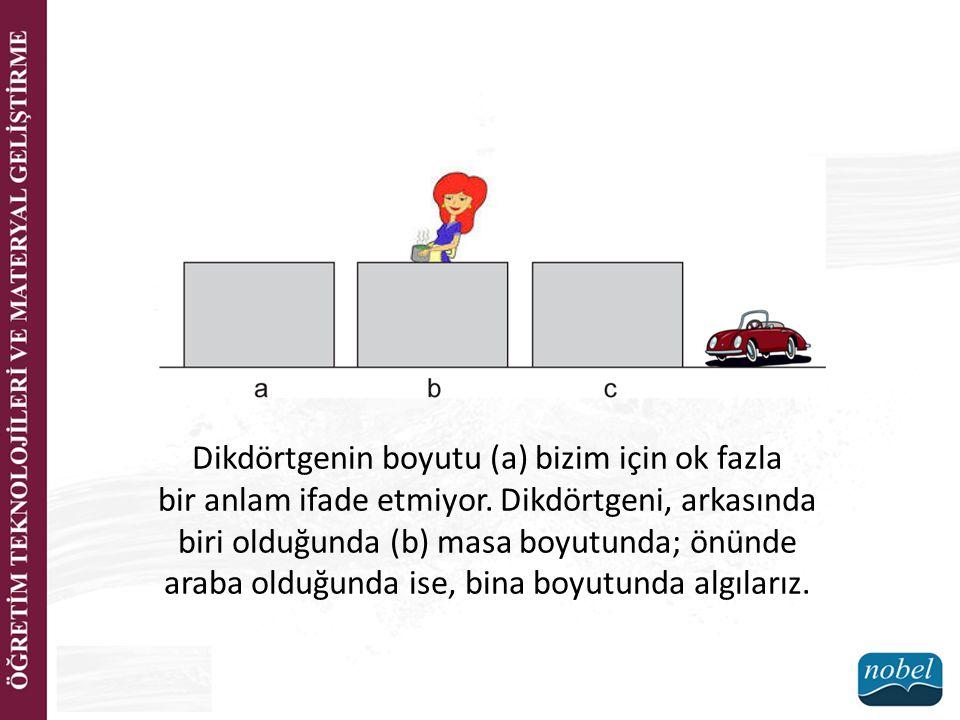 Dikdörtgenin boyutu (a) bizim için ok fazla bir anlam ifade etmiyor. Dikdörtgeni, arkasında biri olduğunda (b) masa boyutunda; önünde araba olduğunda